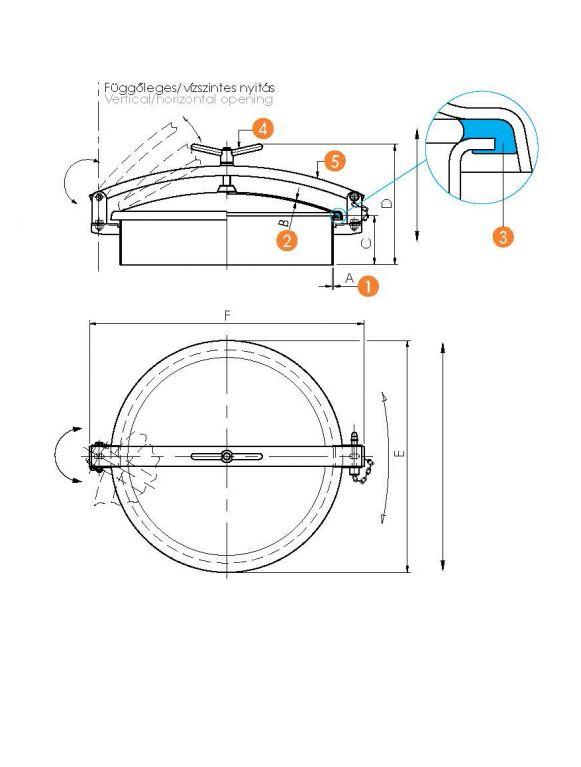 Búvónyílás kerek központi zárral (6026N)