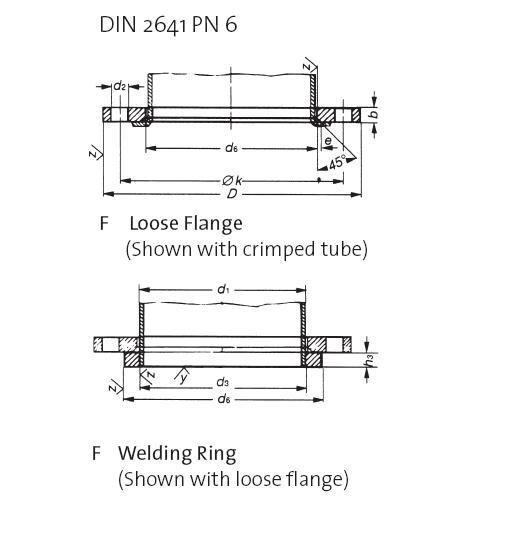 Lazakarima DIN 2641 PN10, DN 10-250, rozsdamentes, ipari