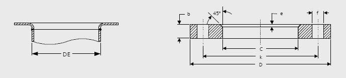 Alumínium karima FF-ANSI 150