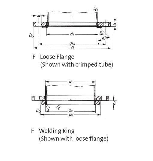 Lazakarima DIN 2642 PN10, DN 10-250, rozsdamentes, ipari