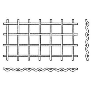 Hullámrács C formájú (Haidekker háló)