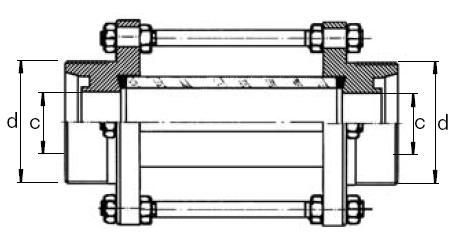 Átfolyásjelző (Aisi 304) menetes/menetes, DIN, rozsdamentes, élelmiszeripari